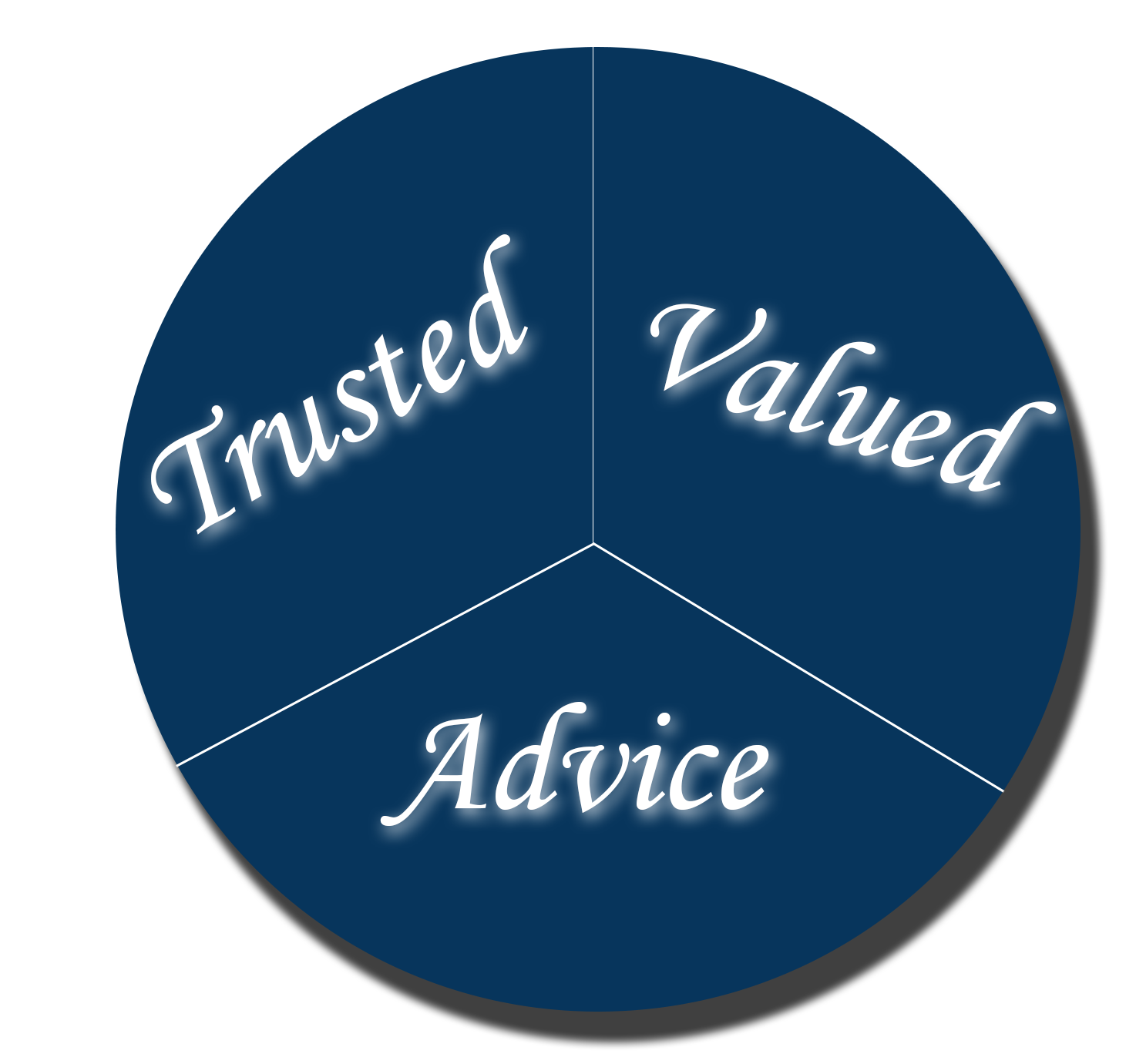 Trusted-Value-Advice